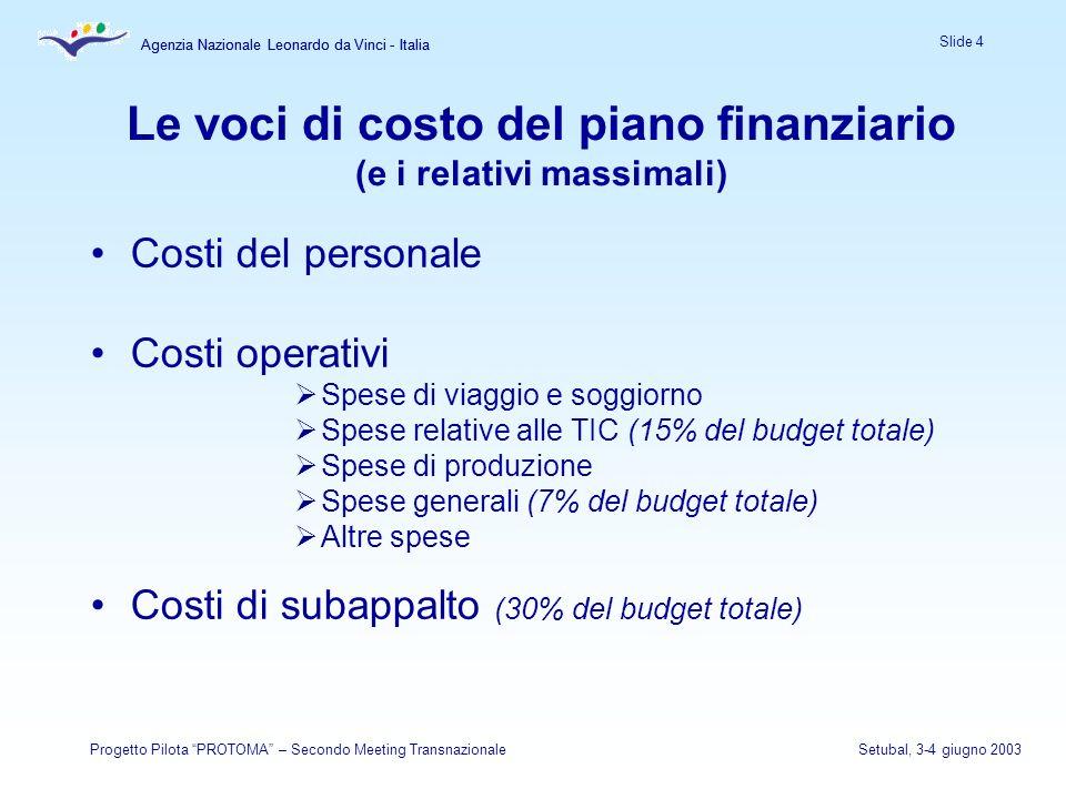 Agenzia Nazionale Leonardo da Vinci - Italia Slide 4 Agenzia Nazionale Leonardo da Vinci - Italia Progetto Pilota PROTOMA – Secondo Meeting Transnazio