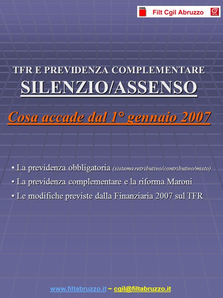TFR E PREVIDENZA COMPLEMENTARE SILENZIO/ASSENSO Cosa accade dal 1° gennaio 2007 La previdenza obbligatoria (sistema retributivo/contributivo/misto) La previdenza complementare e la riforma Maroni La previdenza complementare e la riforma Maroni Le modifiche previste dalla Finanziaria 2007 sul TFR Le modifiche previste dalla Finanziaria 2007 sul TFR www.filtabruzzo.itwww.filtabruzzo.it ~ cgil@filtabruzzo.it