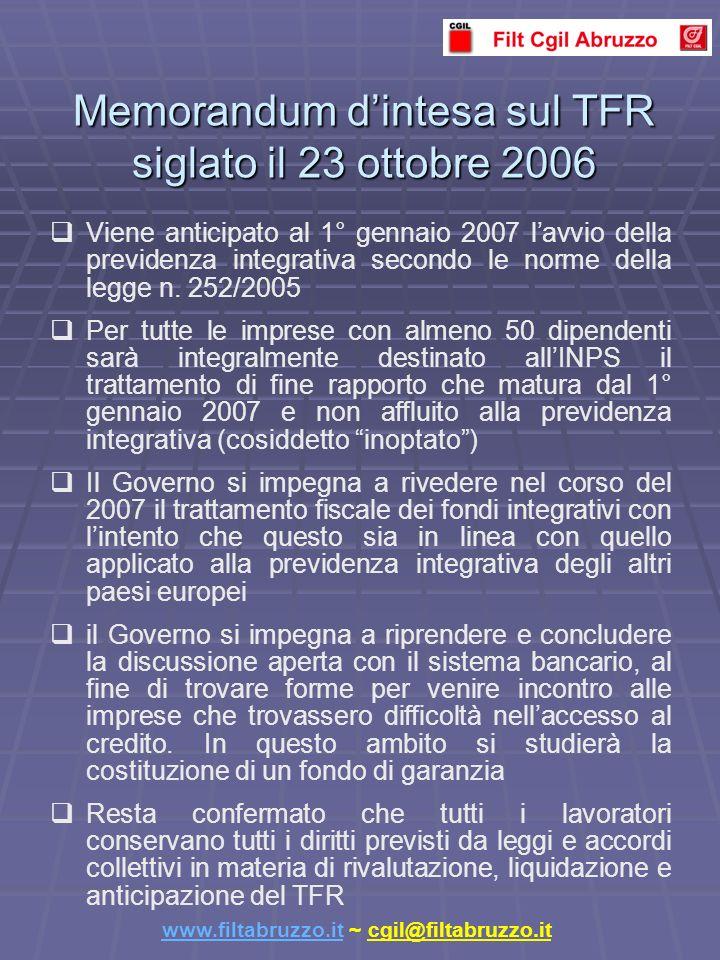 Viene anticipato al 1° gennaio 2007 lavvio della previdenza integrativa secondo le norme della legge n.