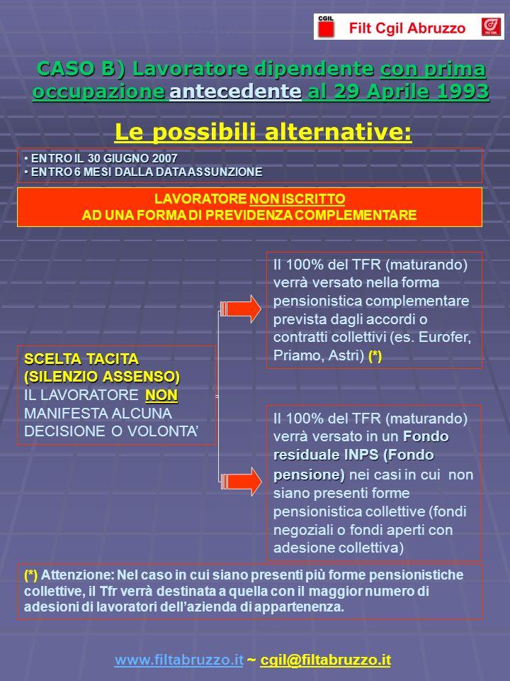 CASO B) Lavoratore dipendente con prima occupazione antecedente al 29 Aprile 1993 Le possibili alternative: www.filtabruzzo.it ENTRO IL 30 GIUGNO 2007 ENTRO 6 MESI DALLA DATA ASSUNZIONE ENTRO 6 MESI DALLA DATA ASSUNZIONE LAVORATORE NON ISCRITTO AD UNA FORMA DI PREVIDENZA COMPLEMENTARE Il 100% del TFR (maturando) verrà versato nella forma pensionistica complementare prevista dagli accordi o contratti collettivi (es.