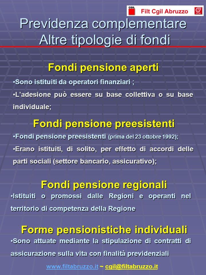 Previdenza complementare Altre tipologie di fondi www.filtabruzzo.itwww.filtabruzzo.it ~ cgil@filtabruzzo.it Sono istituiti da operatori finanziari ;Sono istituiti da operatori finanziari ; Ladesione può essere su base collettiva o su base individuale;Ladesione può essere su base collettiva o su base individuale; Fondi pensione aperti Fondi pensione preesistenti (prima del 23 ottobre 1992);Fondi pensione preesistenti (prima del 23 ottobre 1992); Erano istituiti, di solito, per effetto di accordi delle parti sociali (settore bancario, assicurativo);Erano istituiti, di solito, per effetto di accordi delle parti sociali (settore bancario, assicurativo); Fondi pensione preesistenti Sono attuate mediante la stipulazione di contratti di assicurazione sulla vita con finalità previdenzialiSono attuate mediante la stipulazione di contratti di assicurazione sulla vita con finalità previdenziali Forme pensionistiche individuali Istituiti o promossi dalle Regioni e operanti nel territorio di competenza della RegioneIstituiti o promossi dalle Regioni e operanti nel territorio di competenza della Regione Fondi pensione regionali
