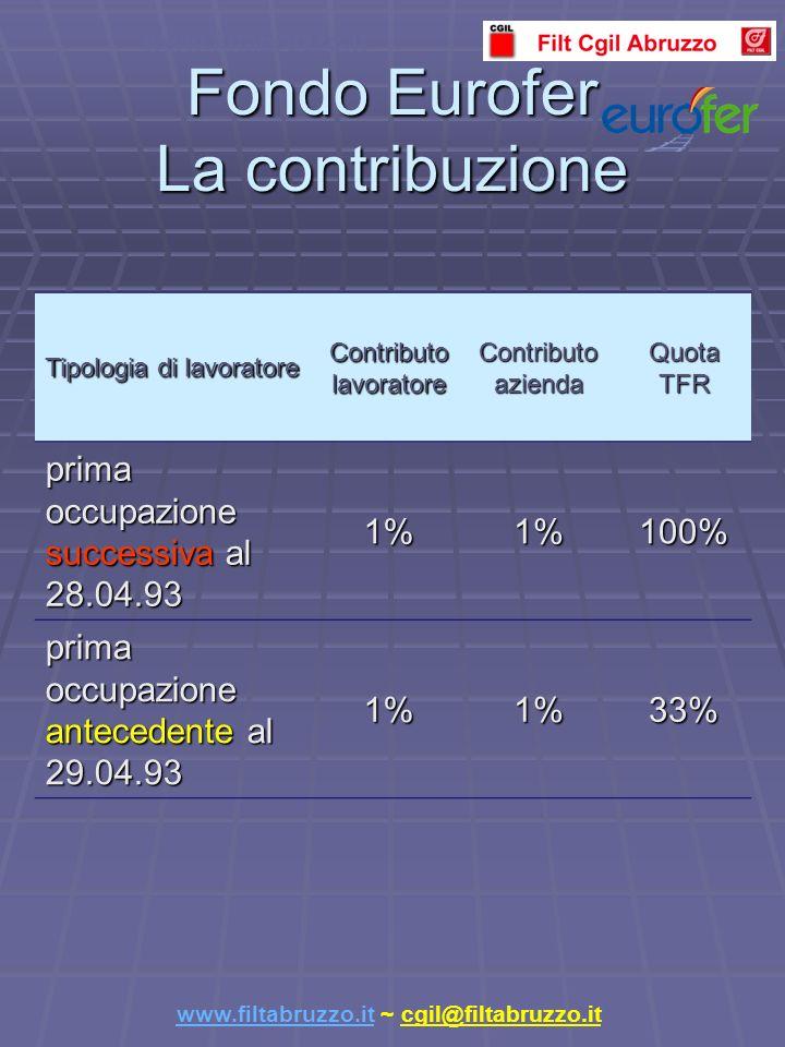 Fondo Eurofer La contribuzione Tipologia di lavoratore Contributo lavoratore Contributo azienda Quota TFR prima occupazione successiva al 28.04.93 1%1%100% prima occupazione antecedente al 29.04.93 1%1%33% www.filtabruzzo.it www.filtabruzzo.it ~ cgil@filtabruzzo.it
