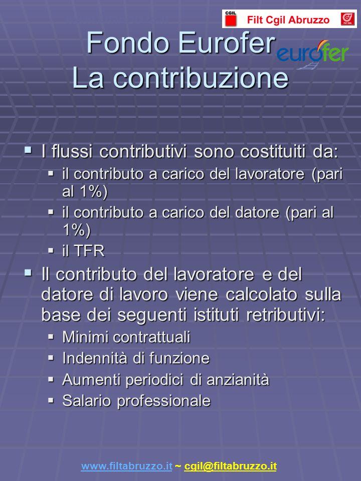 I flussi contributivi sono costituiti da: I flussi contributivi sono costituiti da: il contributo a carico del lavoratore (pari al 1%) il contributo a carico del lavoratore (pari al 1%) il contributo a carico del datore (pari al 1%) il contributo a carico del datore (pari al 1%) il TFR il TFR Il contributo del lavoratore e del datore di lavoro viene calcolato sulla base dei seguenti istituti retributivi: Il contributo del lavoratore e del datore di lavoro viene calcolato sulla base dei seguenti istituti retributivi: Minimi contrattuali Minimi contrattuali Indennità di funzione Indennità di funzione Aumenti periodici di anzianità Aumenti periodici di anzianità Salario professionale Salario professionale www.filtabruzzo.it www.filtabruzzo.it ~ cgil@filtabruzzo.it Fondo Eurofer La contribuzione