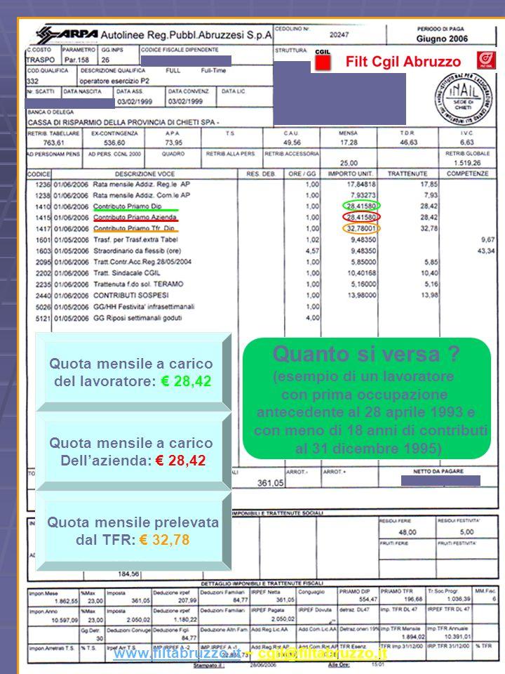 Quota mensile a carico del lavoratore: 28,42 Quota mensile a carico Dellazienda: 28,42 Quota mensile prelevata dal TFR: 32,78 Quanto si versa .