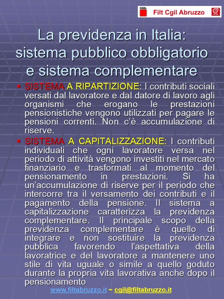 CASO B) Lavoratore dipendente con prima occupazione antecedente al 29 Aprile 1993 Le possibili alternative: www.filtabruzzo.it ENTRO IL 30 GIUGNO 2007 ENTRO 6 MESI DALLA DATA ASSUNZIONE ENTRO 6 MESI DALLA DATA ASSUNZIONE LAVORATORE GIA ISCRITTO AD UNA FORMA DI PREVIDENZA COMPLEMENTARE La quota residuale del TFR maturando (66,6% o similare) verrà destinata alla forma previdenza complementare alla quale il lavoratore già aderisce SCELTA TACITA (SILENZIO ASSENSO) NON IL LAVORATORE NON MANIFESTA ALCUNA DECISIONE O VOLONTA www.filtabruzzo.itwww.filtabruzzo.it ~ cgil@filtabruzzo.it