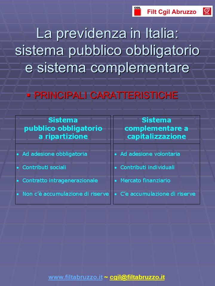 La previdenza in Italia: sistema pubblico obbligatorio e sistema complementare PRINCIPALI CARATTERISTICHE PRINCIPALI CARATTERISTICHE www.filtabruzzo.itwww.filtabruzzo.it ~ cgil@filtabruzzo.it