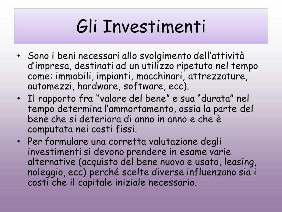 Gli Investimenti Sono i beni necessari allo svolgimento dellattività dimpresa, destinati ad un utilizzo ripetuto nel tempo come: immobili, impianti, macchinari, attrezzature, automezzi, hardware, software, ecc).