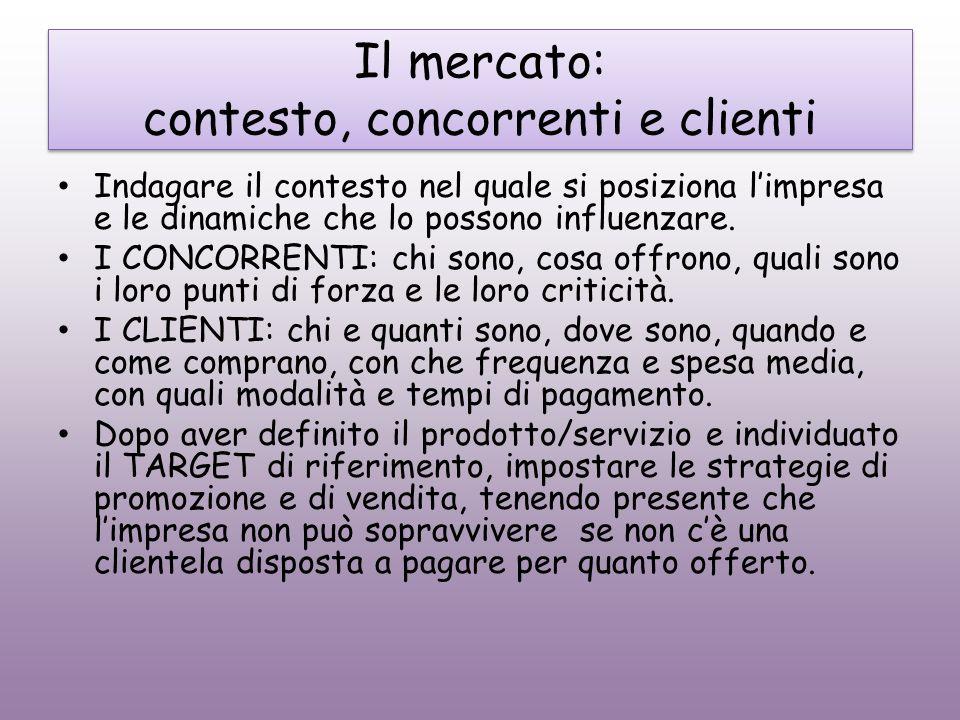 Il mercato: contesto, concorrenti e clienti Indagare il contesto nel quale si posiziona limpresa e le dinamiche che lo possono influenzare. I CONCORRE