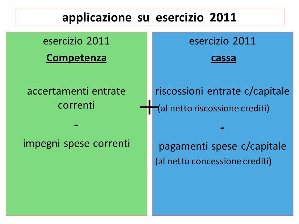applicazione su esercizio 2011 esercizio 2011 Competenza accertamenti entrate correnti - impegni spese correnti esercizio 2011 cassa riscossioni entra