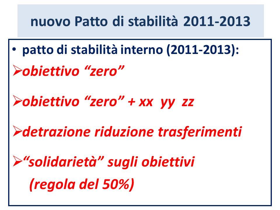 nuovo Patto di stabilità 2011-2013 patto di stabilità interno (2011-2013): obiettivo zero obiettivo zero + xx yy zz detrazione riduzione trasferimenti