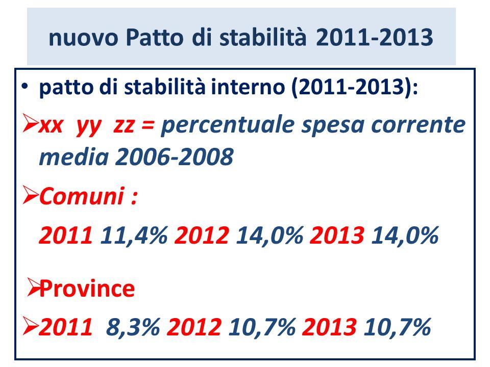 nuovo Patto di stabilità 2011-2013 patto di stabilità interno (2011-2013): xx yy zz = percentuale spesa corrente media 2006-2008 Comuni : 2011 11,4% 2