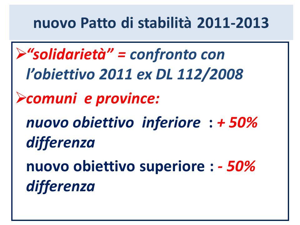 nuovo Patto di stabilità 2011-2013 solidarietà = confronto con lobiettivo 2011 ex DL 112/2008 comuni e province: nuovo obiettivo inferiore : + 50% dif