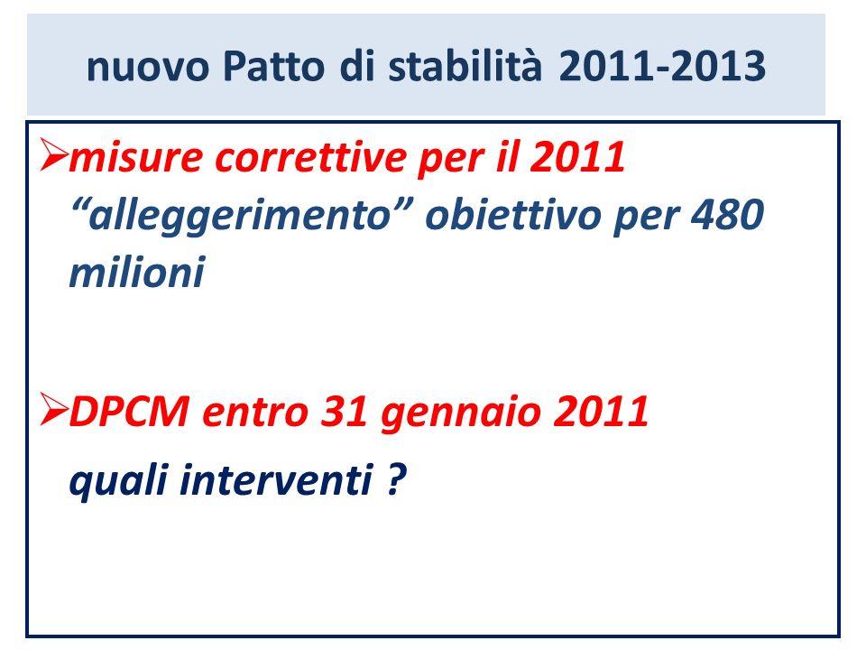 nuovo Patto di stabilità 2011-2013 misure correttive per il 2011 alleggerimento obiettivo per 480 milioni DPCM entro 31 gennaio 2011 quali interventi