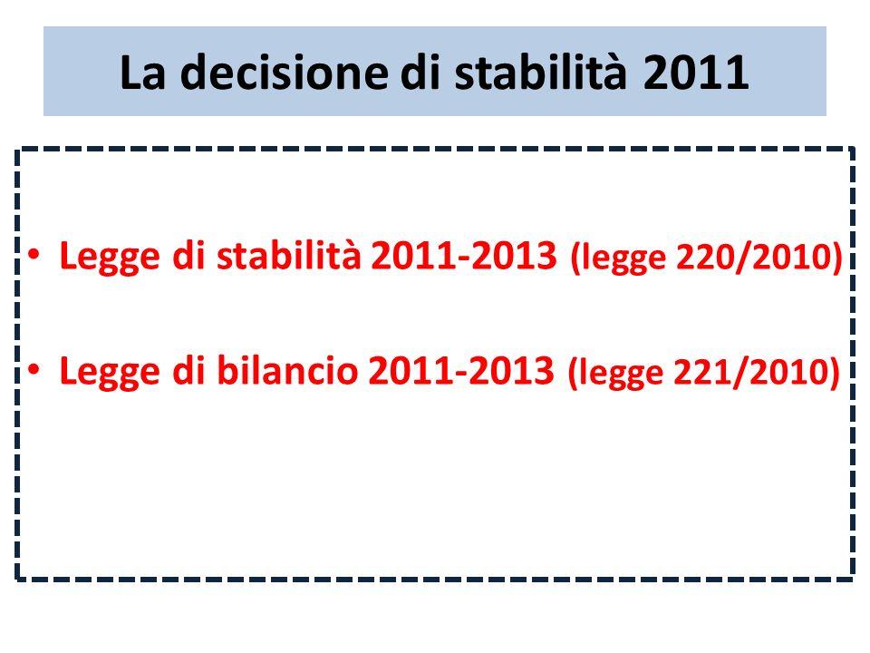 La decisione di stabilità 2011 Legge di stabilità 2011-2013 (legge 220/2010) Legge di bilancio 2011-2013 (legge 221/2010)