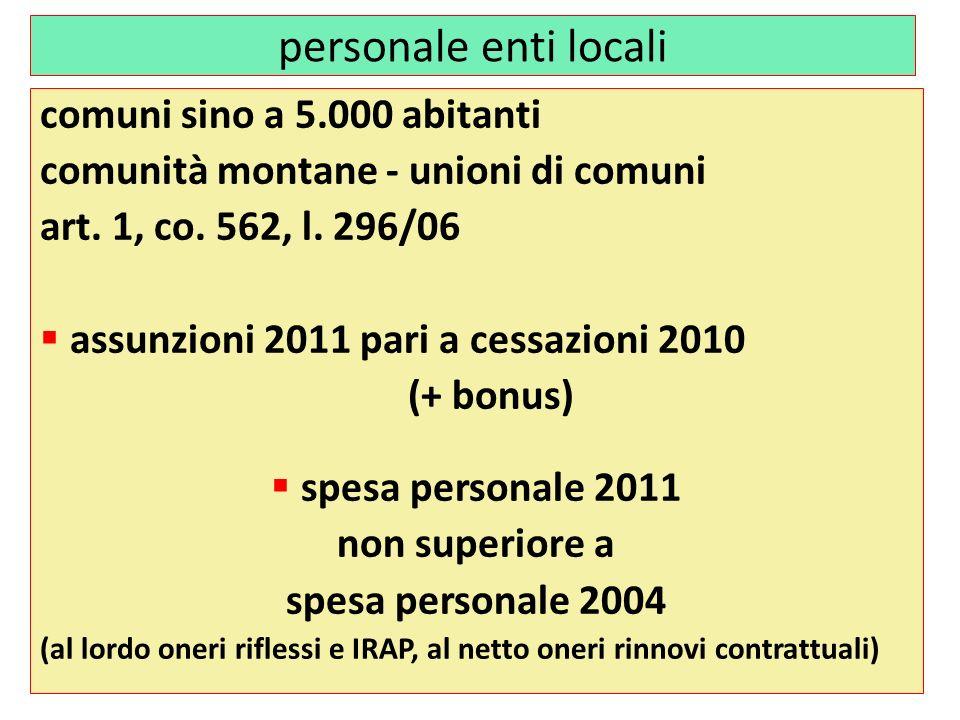 personale enti locali comuni sino a 5.000 abitanti comunità montane - unioni di comuni art. 1, co. 562, l. 296/06 assunzioni 2011 pari a cessazioni 20