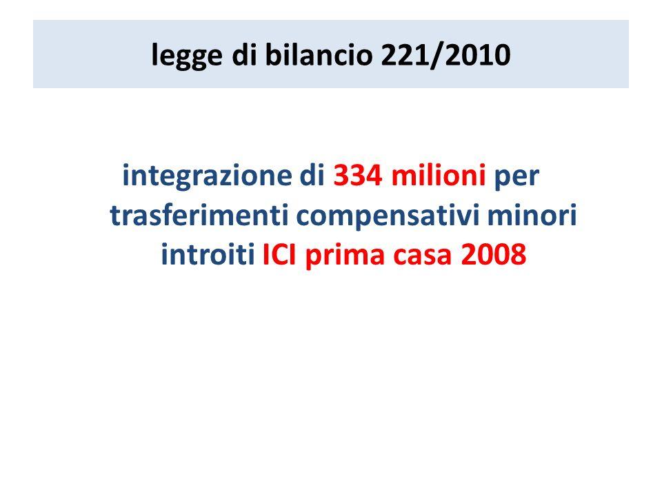 legge di bilancio 221/2010 integrazione di 334 milioni per trasferimenti compensativi minori introiti ICI prima casa 2008