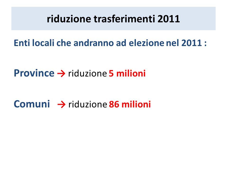 riduzione trasferimenti 2011 Enti locali che andranno ad elezione nel 2011 : Province riduzione 5 milioni Comuni riduzione 86 milioni