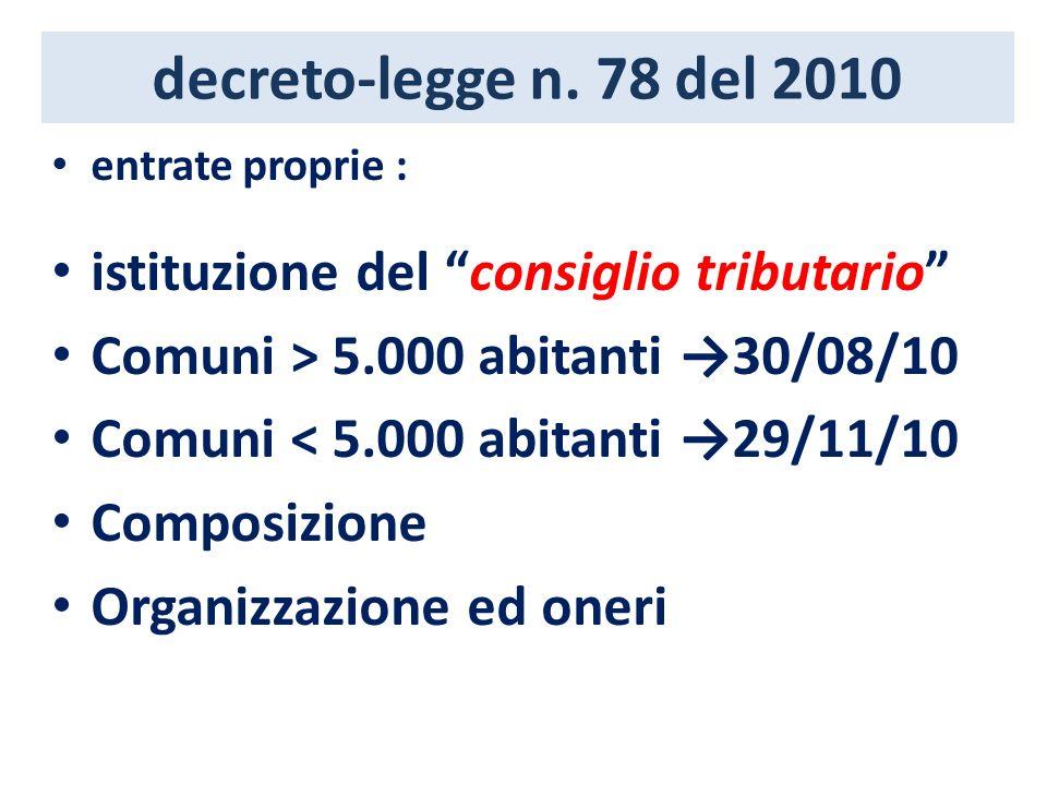 decreto-legge n. 78 del 2010 entrate proprie : istituzione del consiglio tributario Comuni > 5.000 abitanti 30/08/10 Comuni < 5.000 abitanti 29/11/10