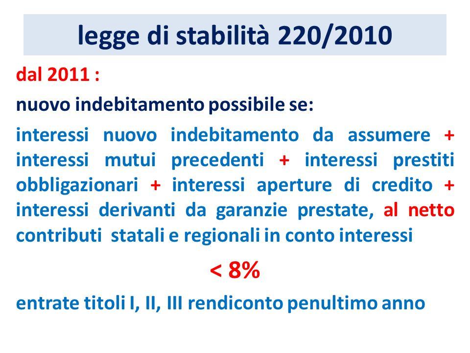 legge di stabilità 220/2010 dal 2011 : nuovo indebitamento possibile se: interessi nuovo indebitamento da assumere + interessi mutui precedenti + inte