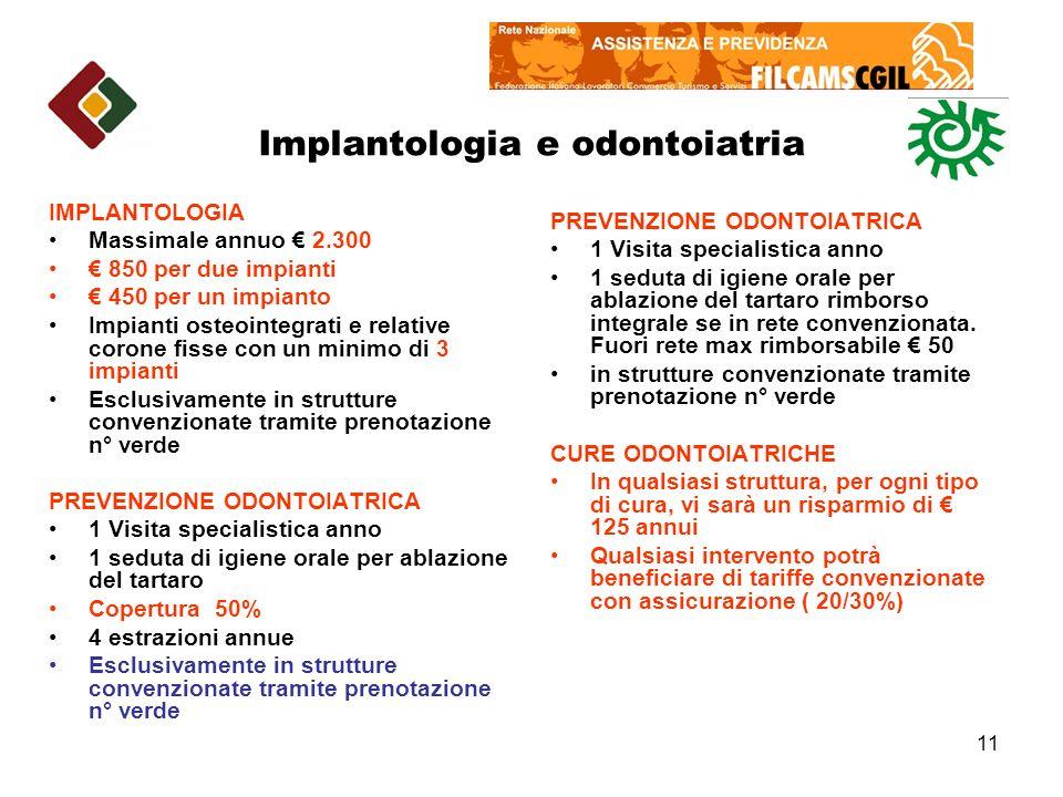 11 Implantologia e odontoiatria IMPLANTOLOGIA Massimale annuo 2.300 850 per due impianti 450 per un impianto Impianti osteointegrati e relative corone