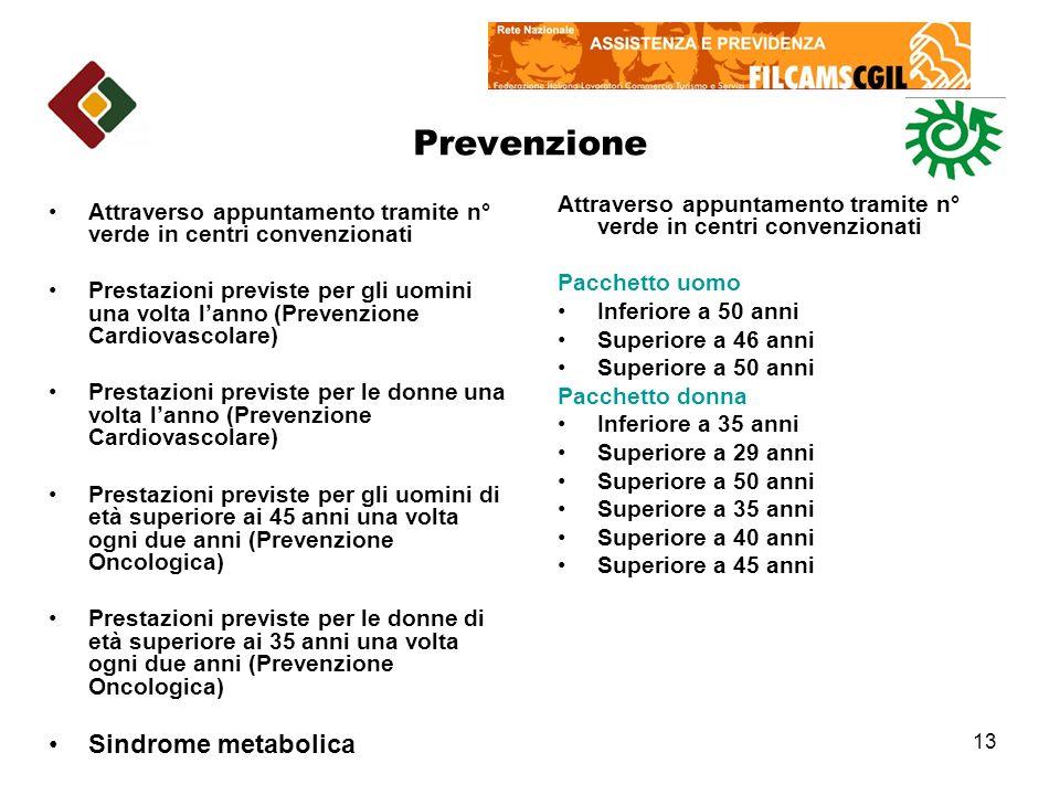 13 Prevenzione Attraverso appuntamento tramite n° verde in centri convenzionati Prestazioni previste per gli uomini una volta lanno (Prevenzione Cardi