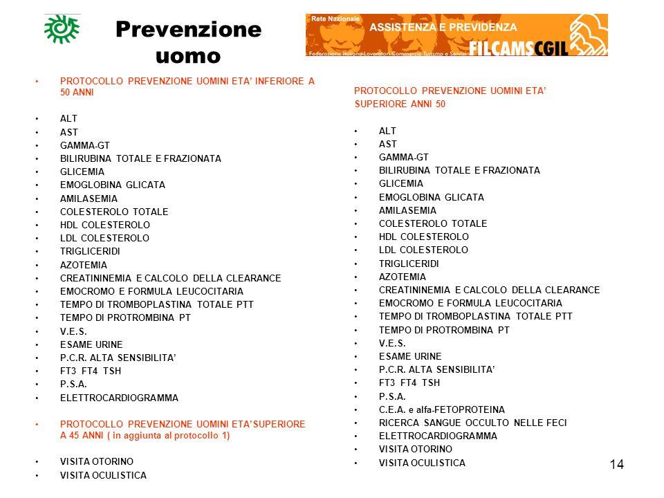 14 Prevenzione uomo PROTOCOLLO PREVENZIONE UOMINI ETA SUPERIORE ANNI 50 ALT AST GAMMA-GT BILIRUBINA TOTALE E FRAZIONATA GLICEMIA EMOGLOBINA GLICATA AM