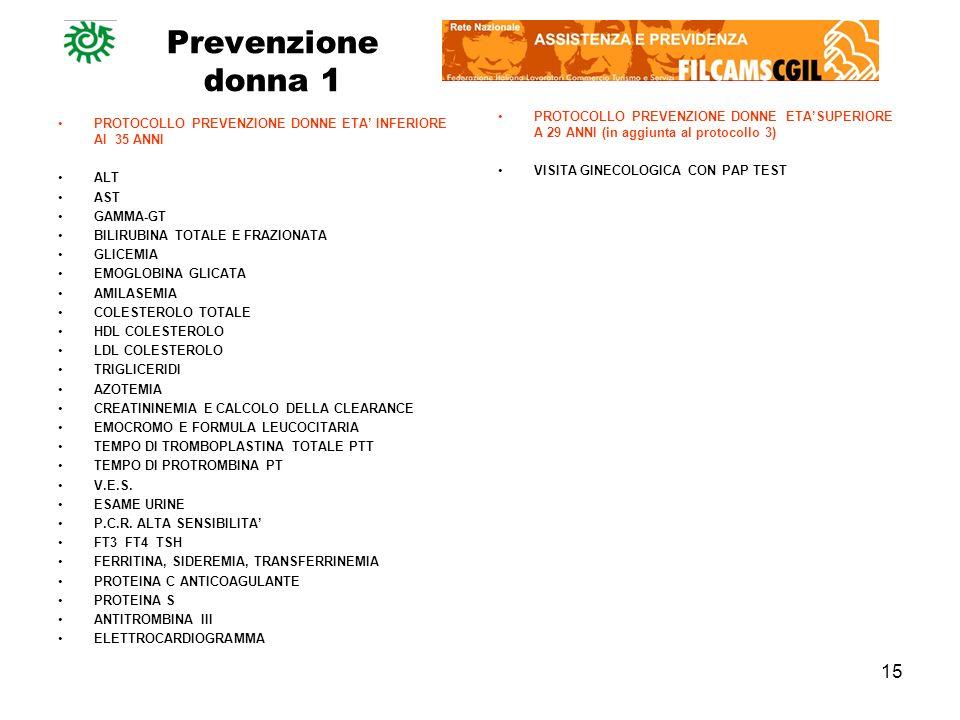 15 Prevenzione donna 1 PROTOCOLLO PREVENZIONE DONNE ETASUPERIORE A 29 ANNI (in aggiunta al protocollo 3) VISITA GINECOLOGICA CON PAP TEST PROTOCOLLO P