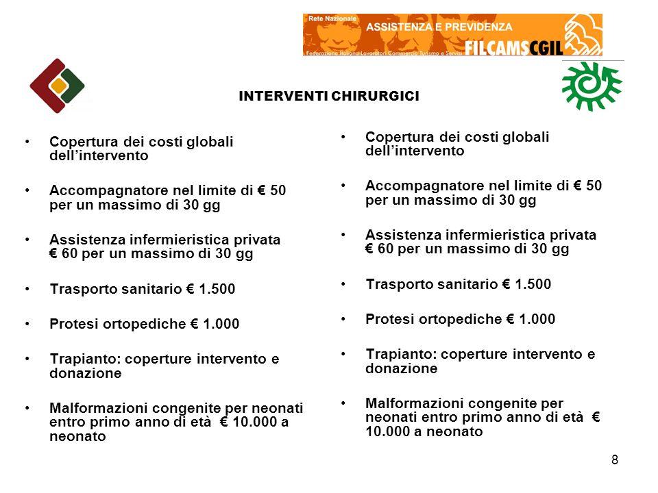 8 INTERVENTI CHIRURGICI Copertura dei costi globali dellintervento Accompagnatore nel limite di 50 per un massimo di 30 gg Assistenza infermieristica