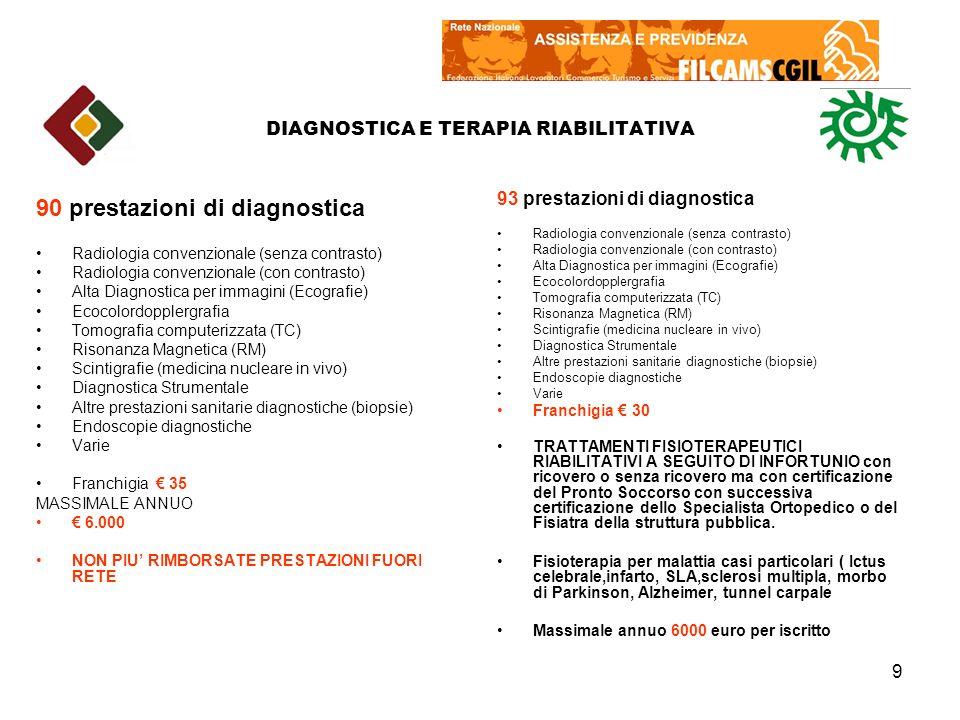 9 DIAGNOSTICA E TERAPIA RIABILITATIVA 90 prestazioni di diagnostica Radiologia convenzionale (senza contrasto) Radiologia convenzionale (con contrasto