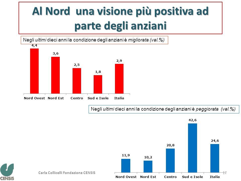 Al Nord una visione più positiva ad parte degli anziani Negli ultimi dieci anni la condizione degli anziani è migliorata (val.%) Negli ultimi dieci an