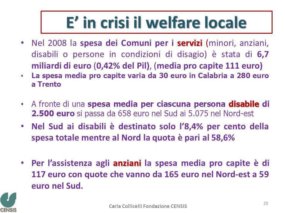 E in crisi il welfare locale servizi Nel 2008 la spesa dei Comuni per i servizi (minori, anziani, disabili o persone in condizioni di disagio) è stata