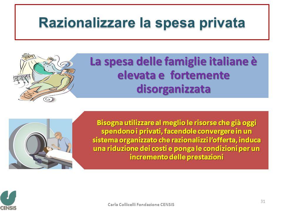 31 Razionalizzare la spesa privata La spesa delle famiglie italiane è elevata e fortemente disorganizzata Bisogna utilizzare al meglio le risorse che