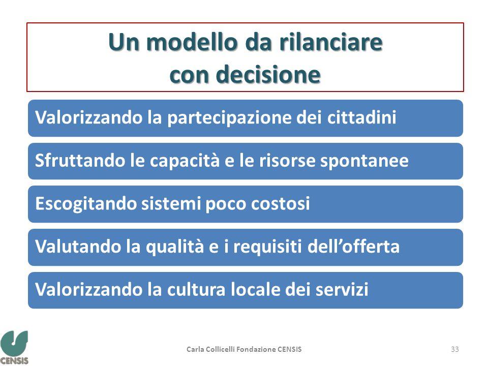 Un modello da rilanciare con decisione Valorizzando la partecipazione dei cittadiniSfruttando le capacità e le risorse spontaneeEscogitando sistemi po