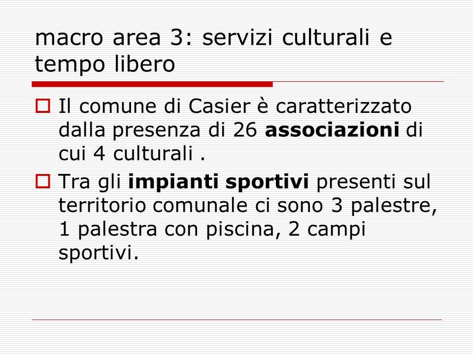 macro area 3: servizi culturali e tempo libero Il comune di Casier è caratterizzato dalla presenza di 26 associazioni di cui 4 culturali.