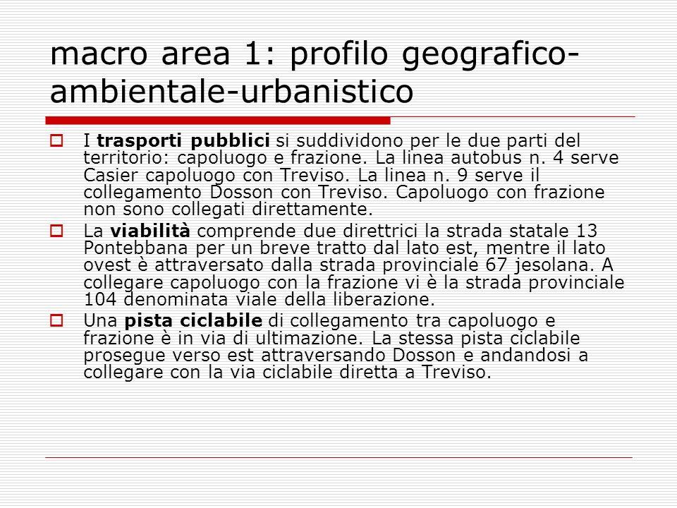 macro area 1: profilo geografico- ambientale-urbanistico I trasporti pubblici si suddividono per le due parti del territorio: capoluogo e frazione.