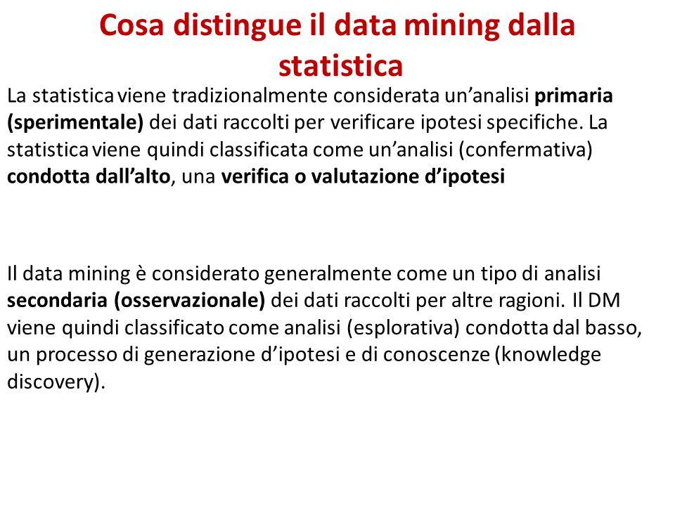 Cosa distingue il data mining dalla statistica La statistica viene tradizionalmente considerata unanalisi primaria (sperimentale) dei dati raccolti pe