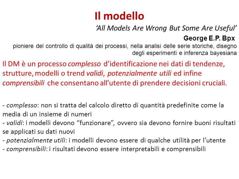 Il modello All Models Are Wrong But Some Are Useful George E.P. Bpx pioniere del controllo di qualità dei processi, nella analisi delle serie storiche
