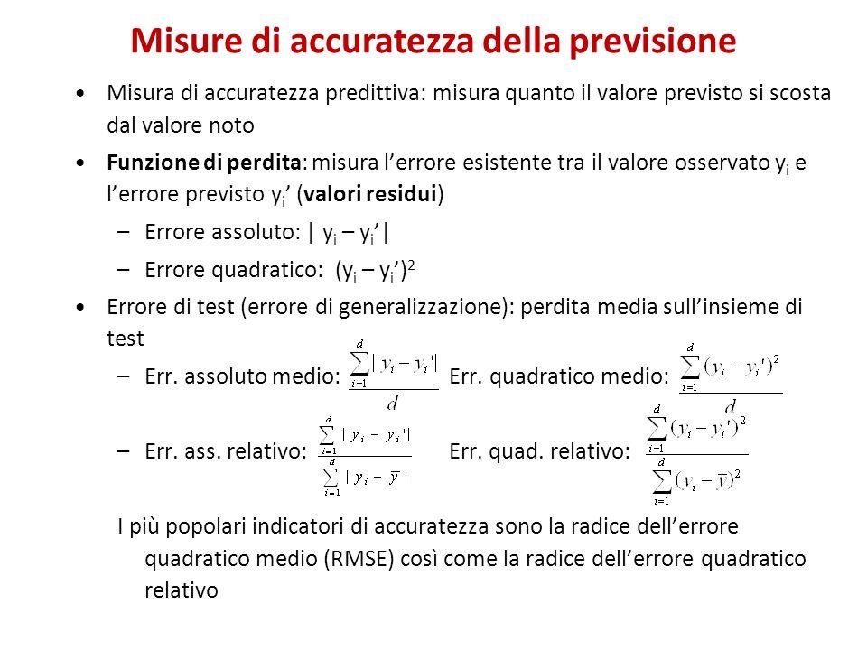 Misure di accuratezza della previsione Misura di accuratezza predittiva: misura quanto il valore previsto si scosta dal valore noto Funzione di perdit