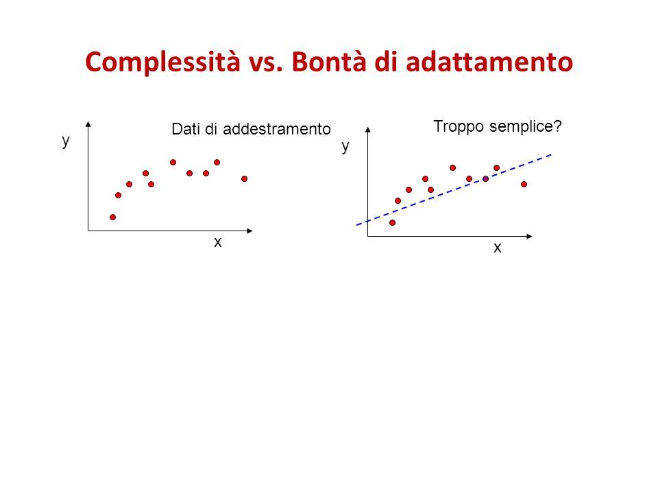 Complessità vs. Bontà di adattamento x y x y Troppo semplice? Dati di addestramento