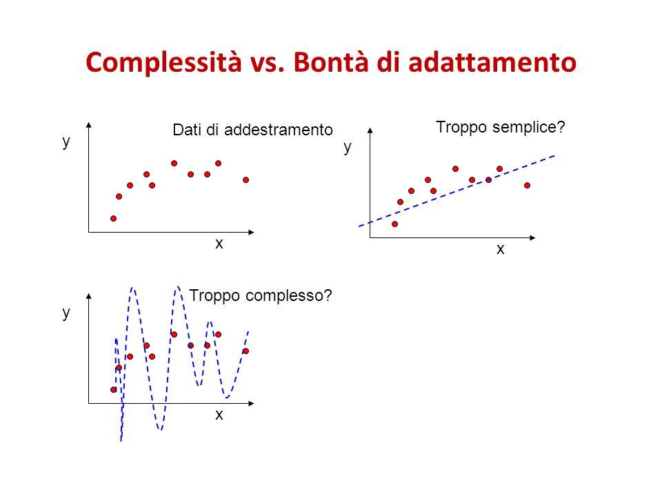 Complessità vs. Bontà di adattamento x y x y x y Troppo semplice? Troppo complesso? Dati di addestramento