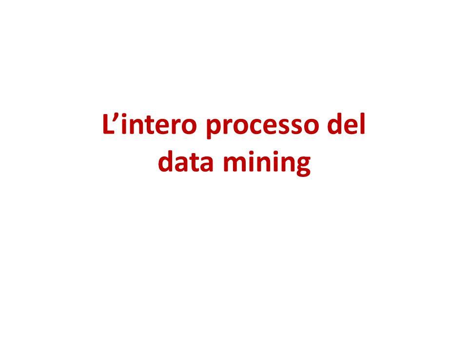 Lintero processo del data mining
