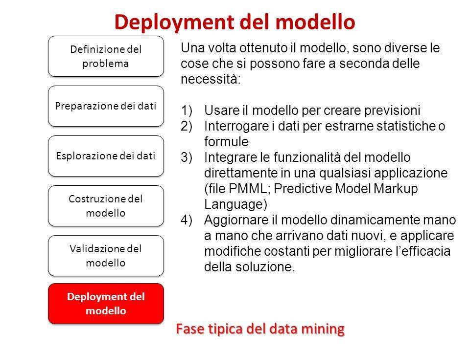 Deployment del modello Definizione del problema Una volta ottenuto il modello, sono diverse le cose che si possono fare a seconda delle necessità: 1)U