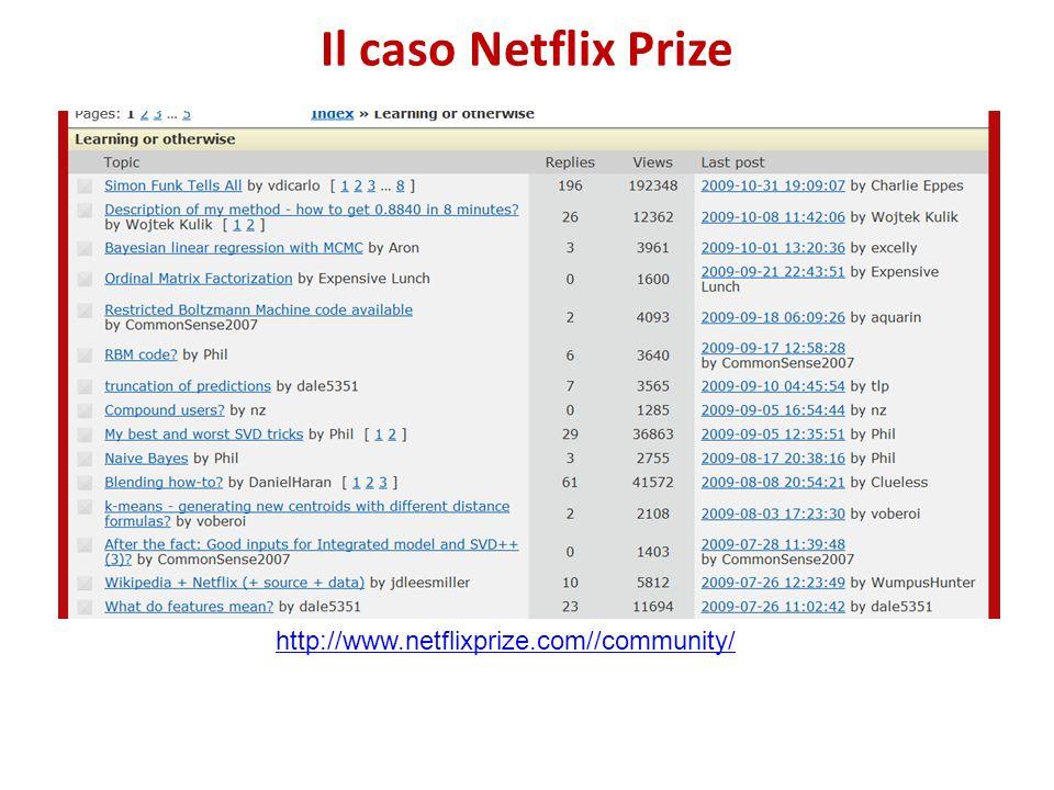 Il caso Netflix Prize http://www.netflixprize.com//community/