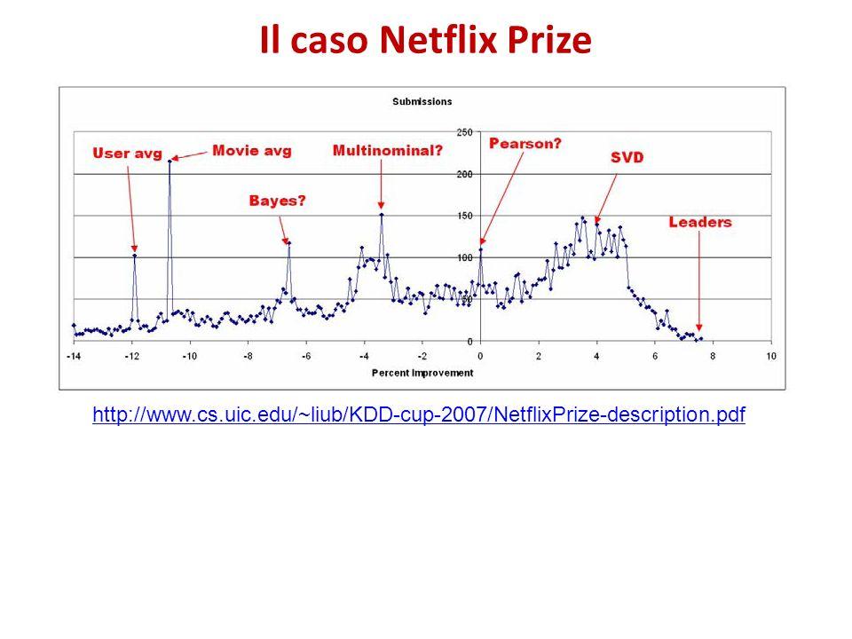 Il caso Netflix Prize http://www.cs.uic.edu/~liub/KDD-cup-2007/NetflixPrize-description.pdf