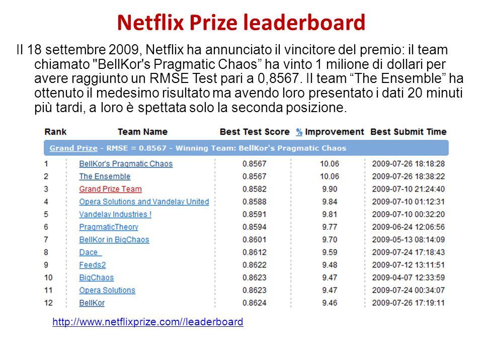 Netflix Prize leaderboard http://www.netflixprize.com//leaderboard Il 18 settembre 2009, Netflix ha annunciato il vincitore del premio: il team chiama