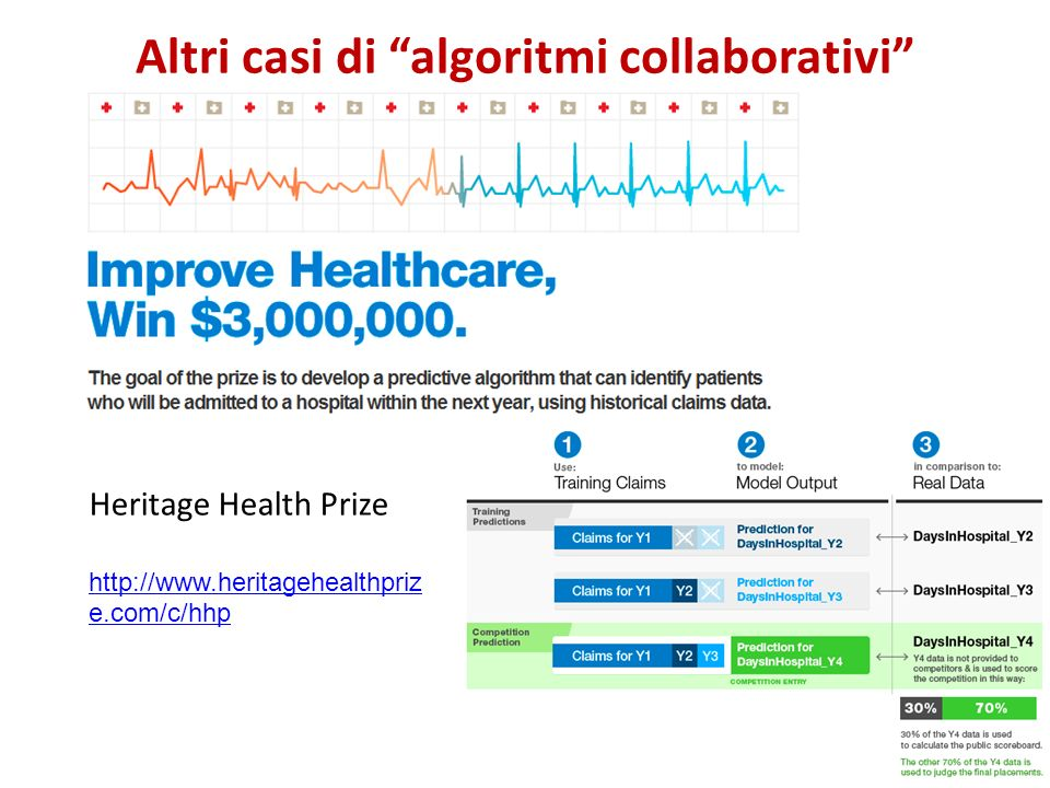 Altri casi di algoritmi collaborativi Heritage Health Prize http://www.heritagehealthpriz e.com/c/hhp