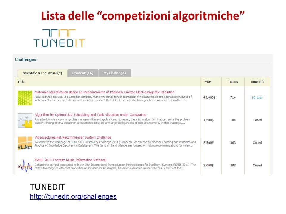 Lista delle competizioni algoritmiche TUNEDIT http://tunedit.org/challenges