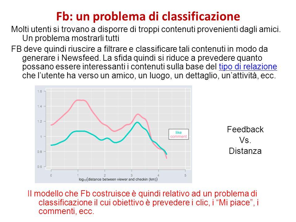 Fb: un problema di classificazione Molti utenti si trovano a disporre di troppi contenuti provenienti dagli amici. Un problema mostrarli tutti FB deve