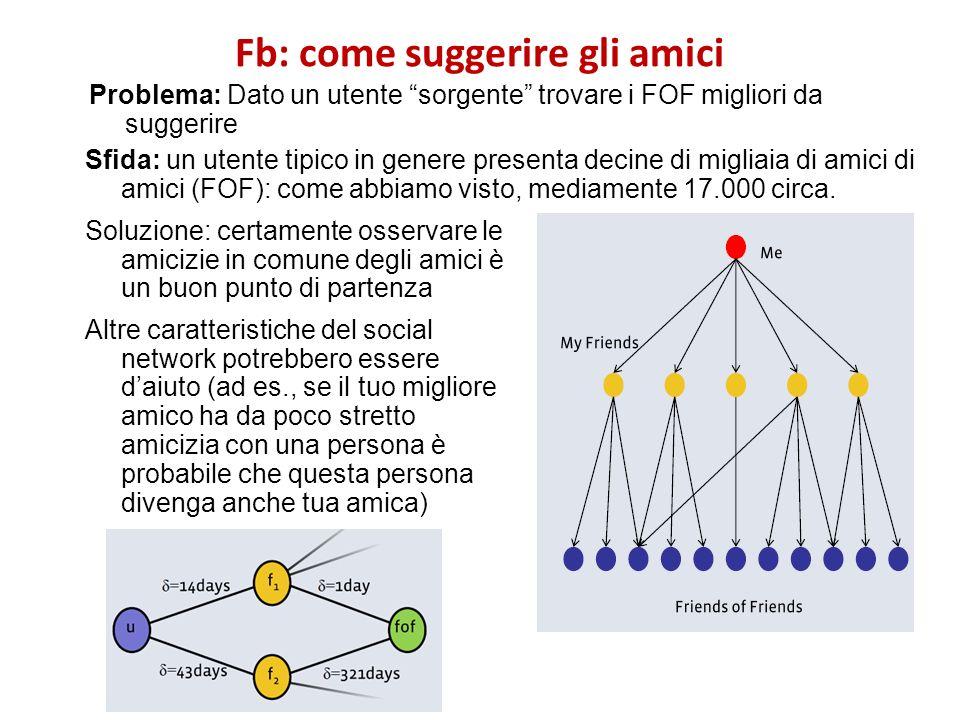 Fb: come suggerire gli amici Problema: Dato un utente sorgente trovare i FOF migliori da suggerire Sfida: un utente tipico in genere presenta decine d
