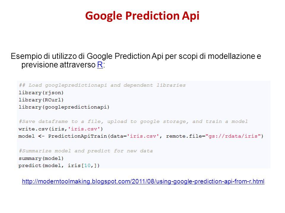 Google Prediction Api Esempio di utilizzo di Google Prediction Api per scopi di modellazione e previsione attraverso R:R http://moderntoolmaking.blogs